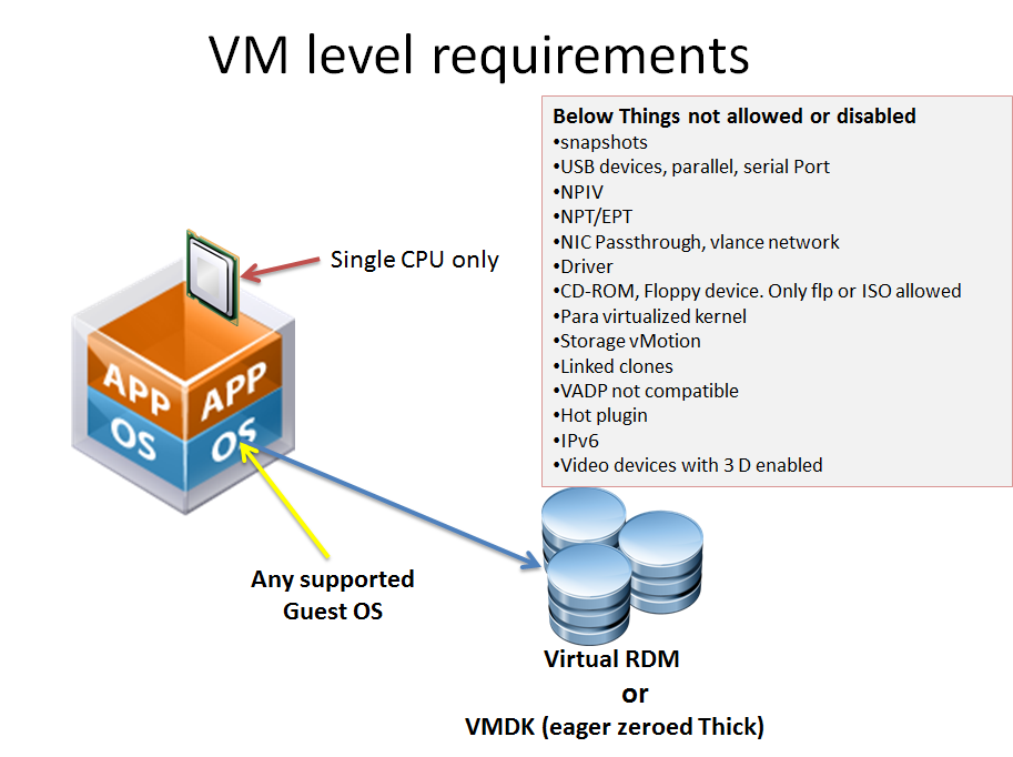 how to find version of vm-host