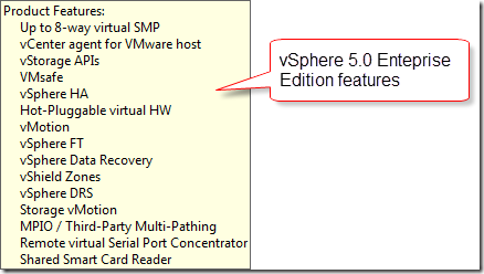Licensing Terms in vCenter Server | All about Cloud